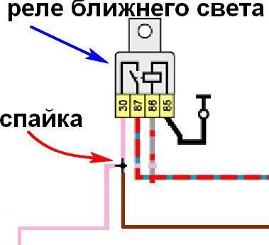 схема аварийки 2106