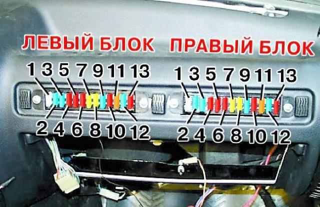 Блок предохранителей Газ 3110