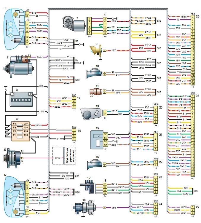 Схема проводки Газель